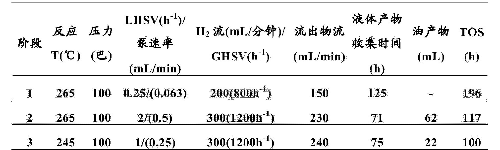 Figure CN104428060AD00161