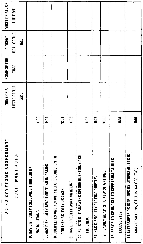 WO1998048785A2 - Allelic polygene diagnosis of reward deficiency