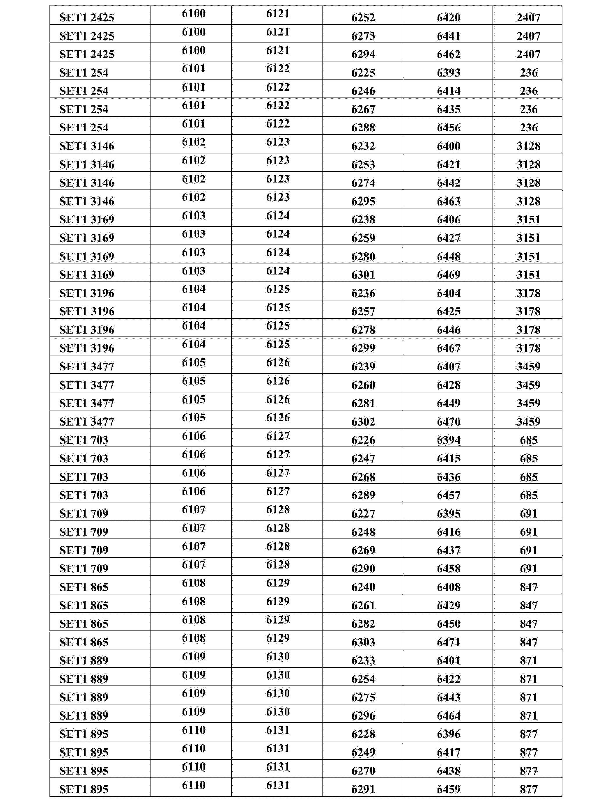 Figure CN104302768AD00261