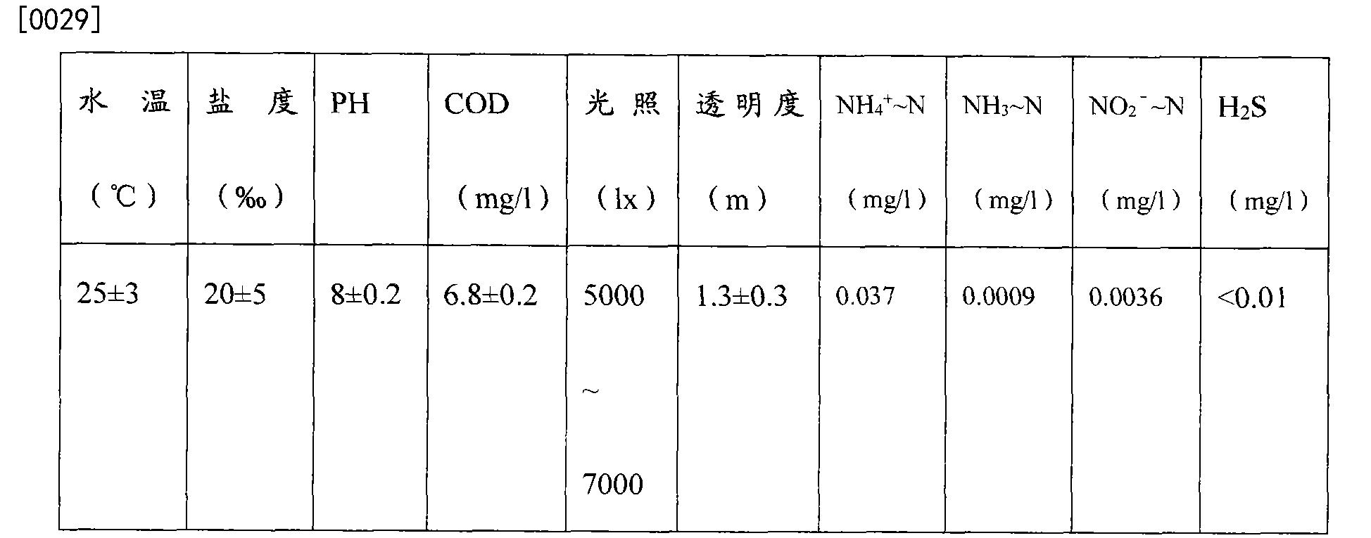 Figure CN103548722BD00051