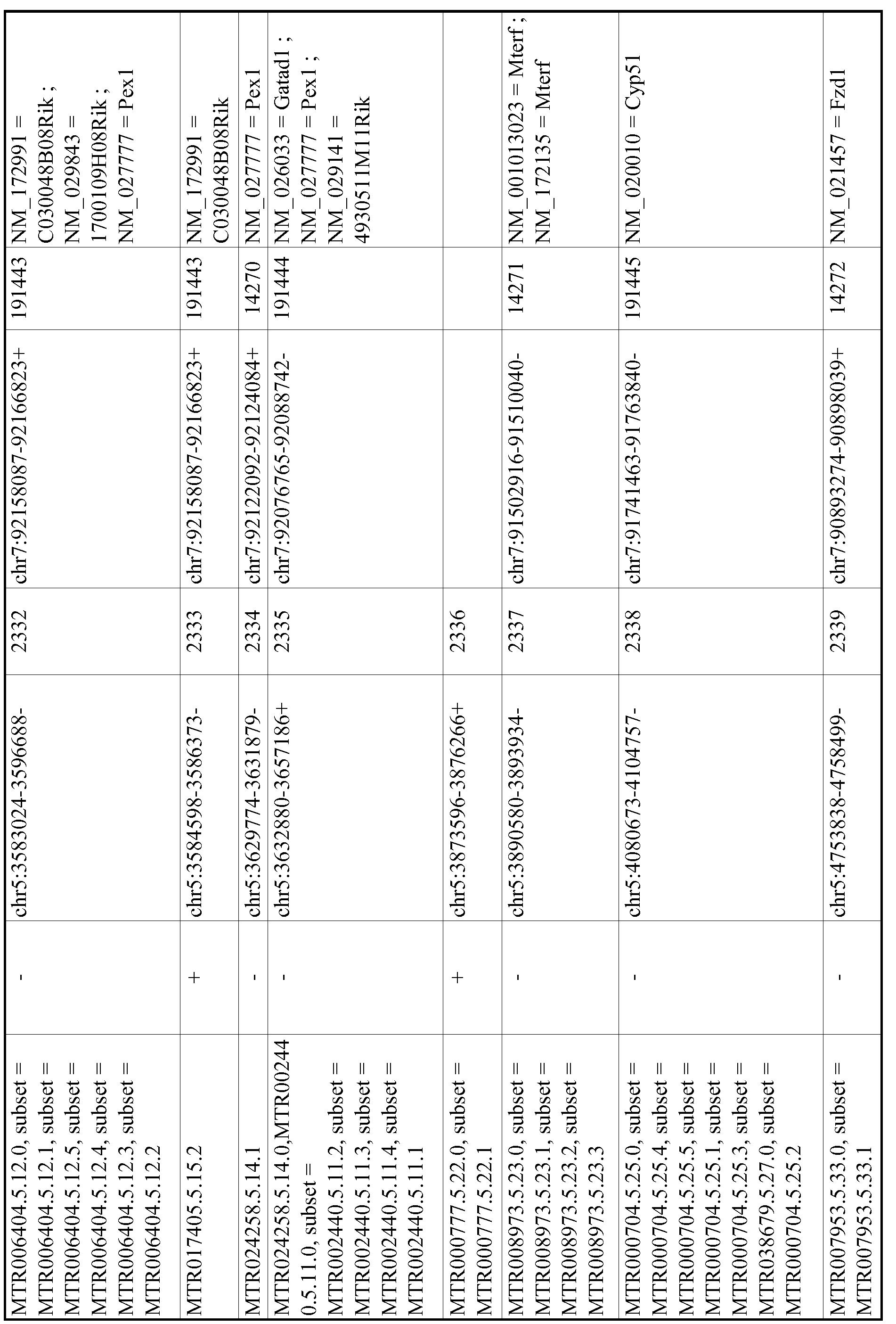 Figure imgf000512_0001