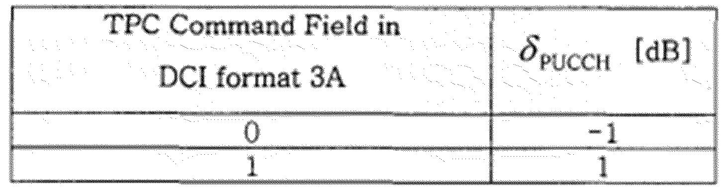 Figure PCTKR2018001032-appb-T000006
