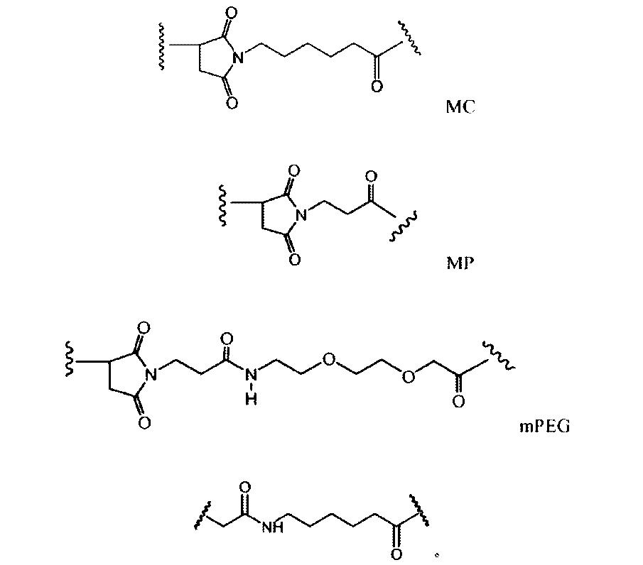 Figure CN104540524AD00551