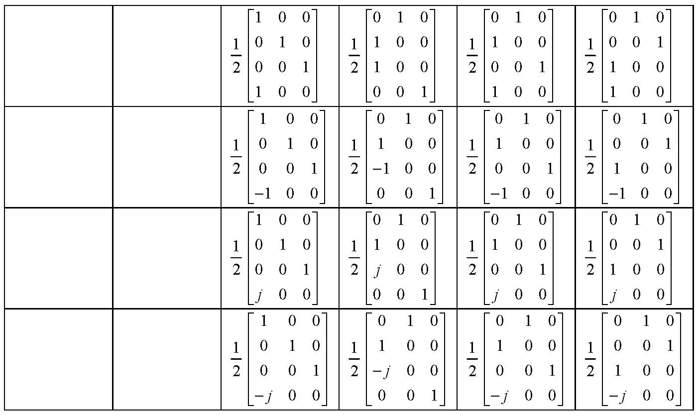 Figure 112010009825391-pat00868