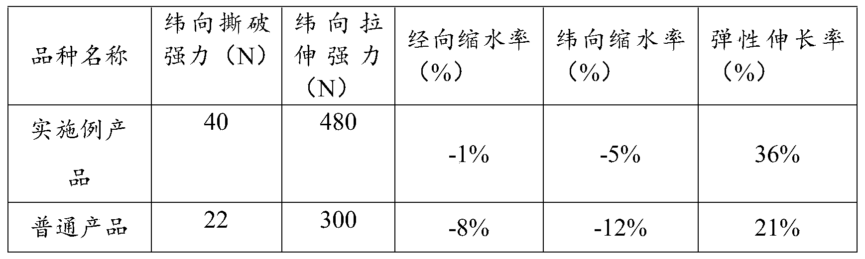 Figure PCTCN2019078519-appb-000004