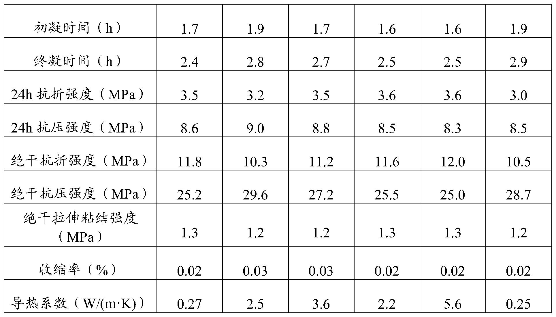 Figure PCTCN2019103405-appb-000002