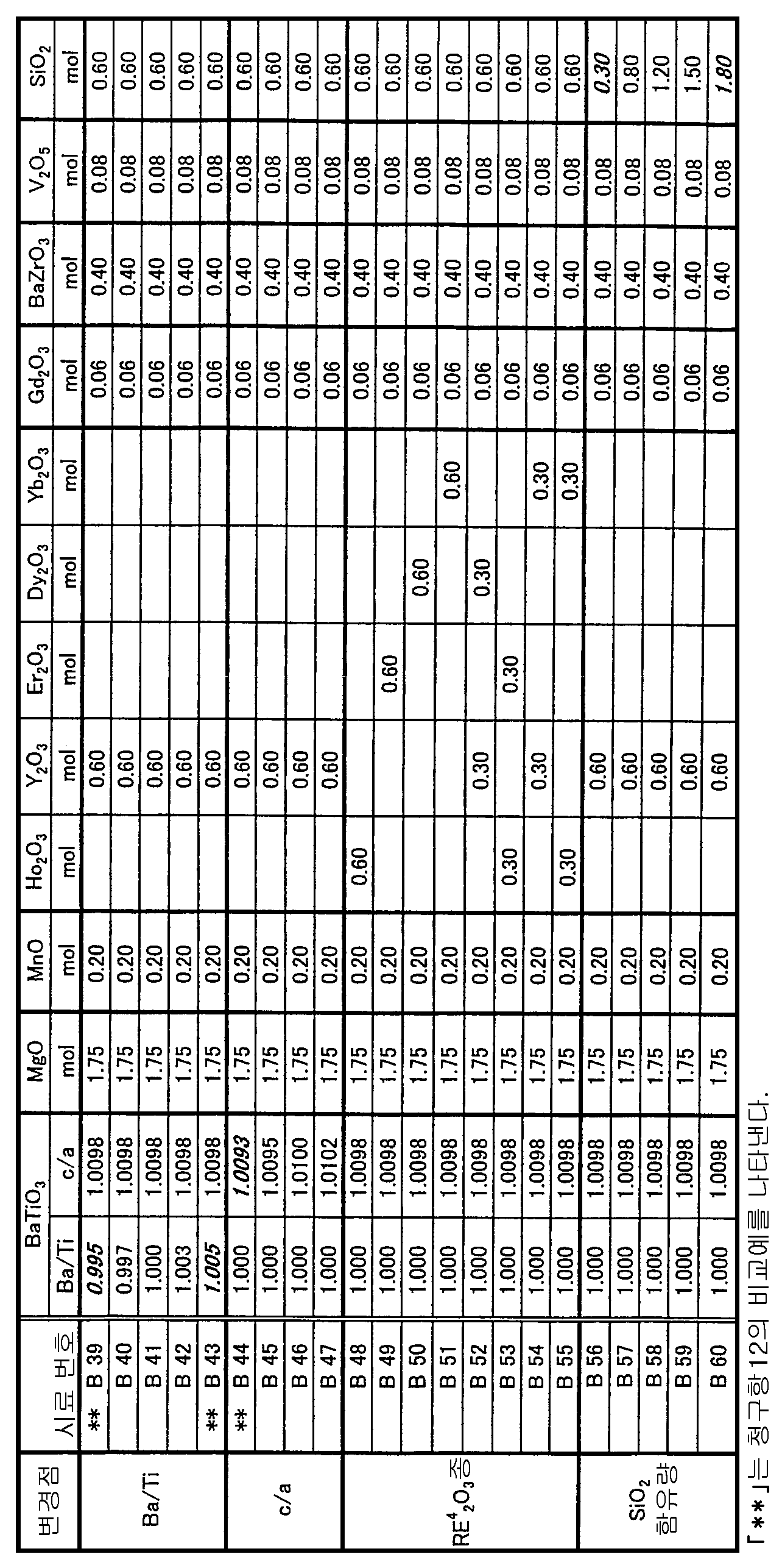 Figure 112008067758410-pat00009