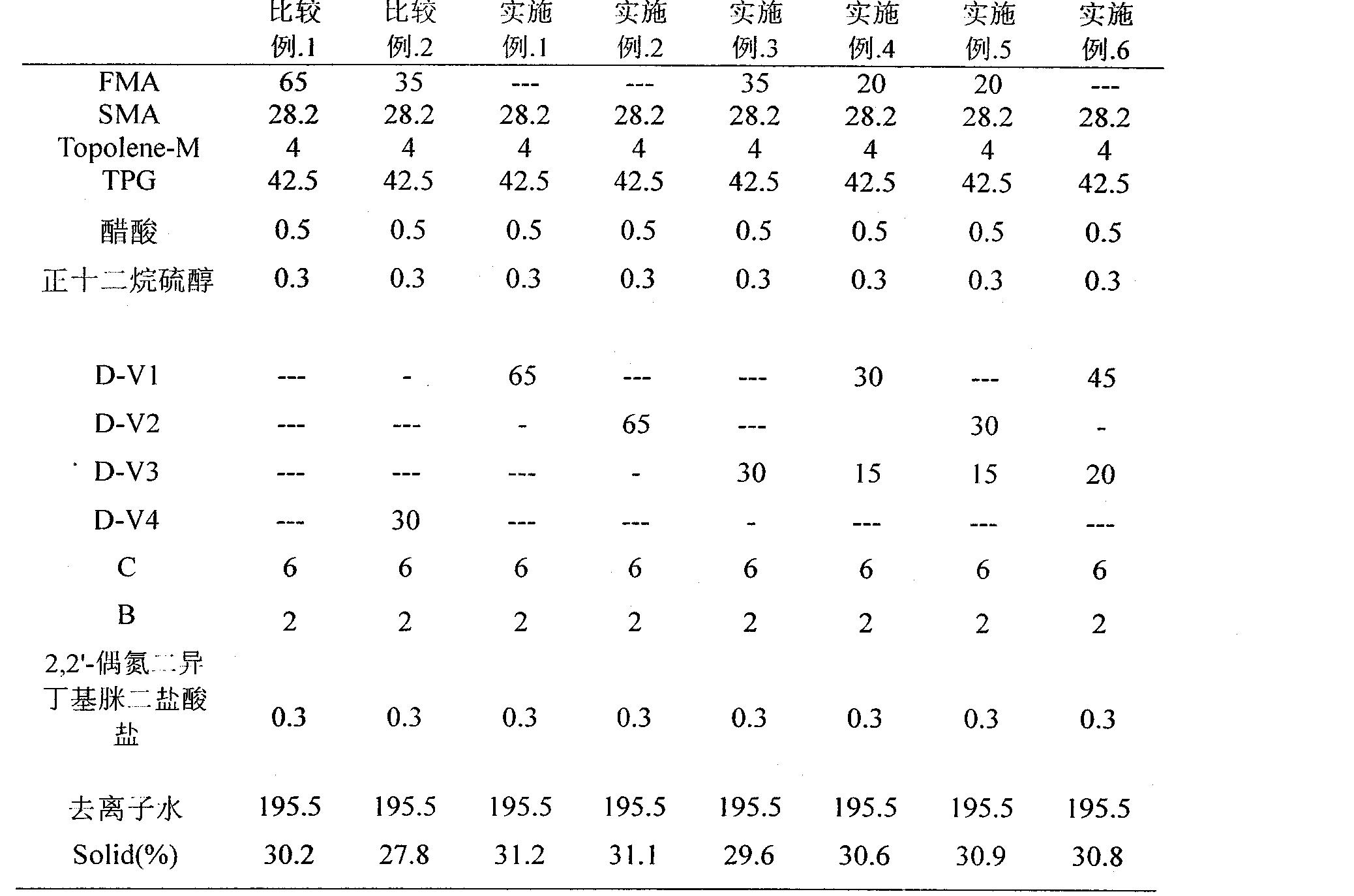 Figure CN102899897BD00141