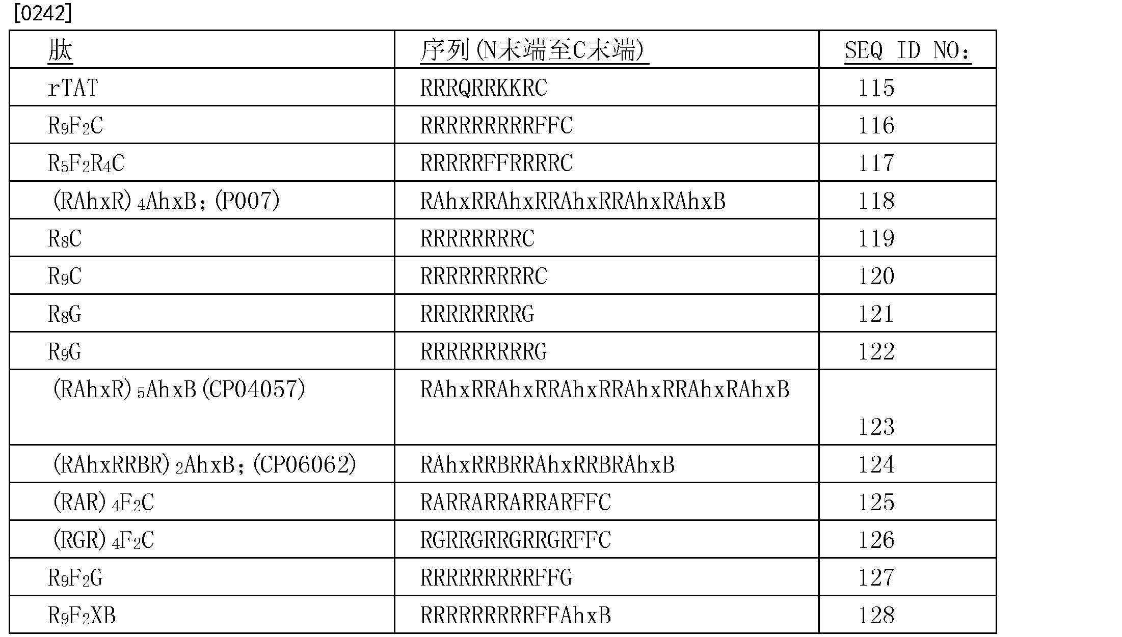 Figure CN102712928BD00361