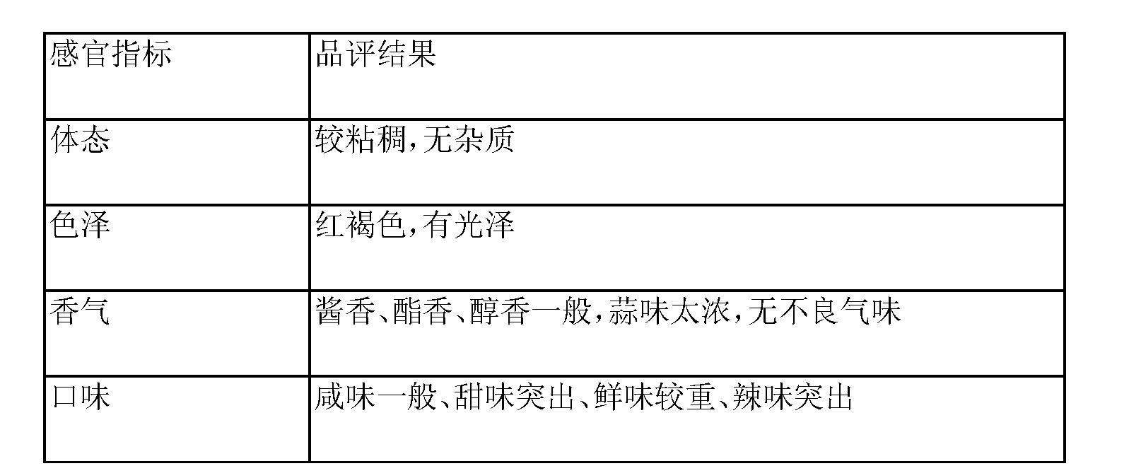 Figure CN103070387AD00173