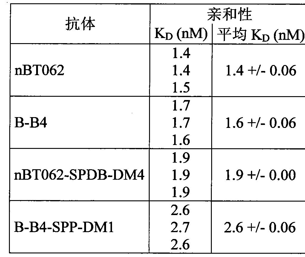Figure CN101965366BD00331