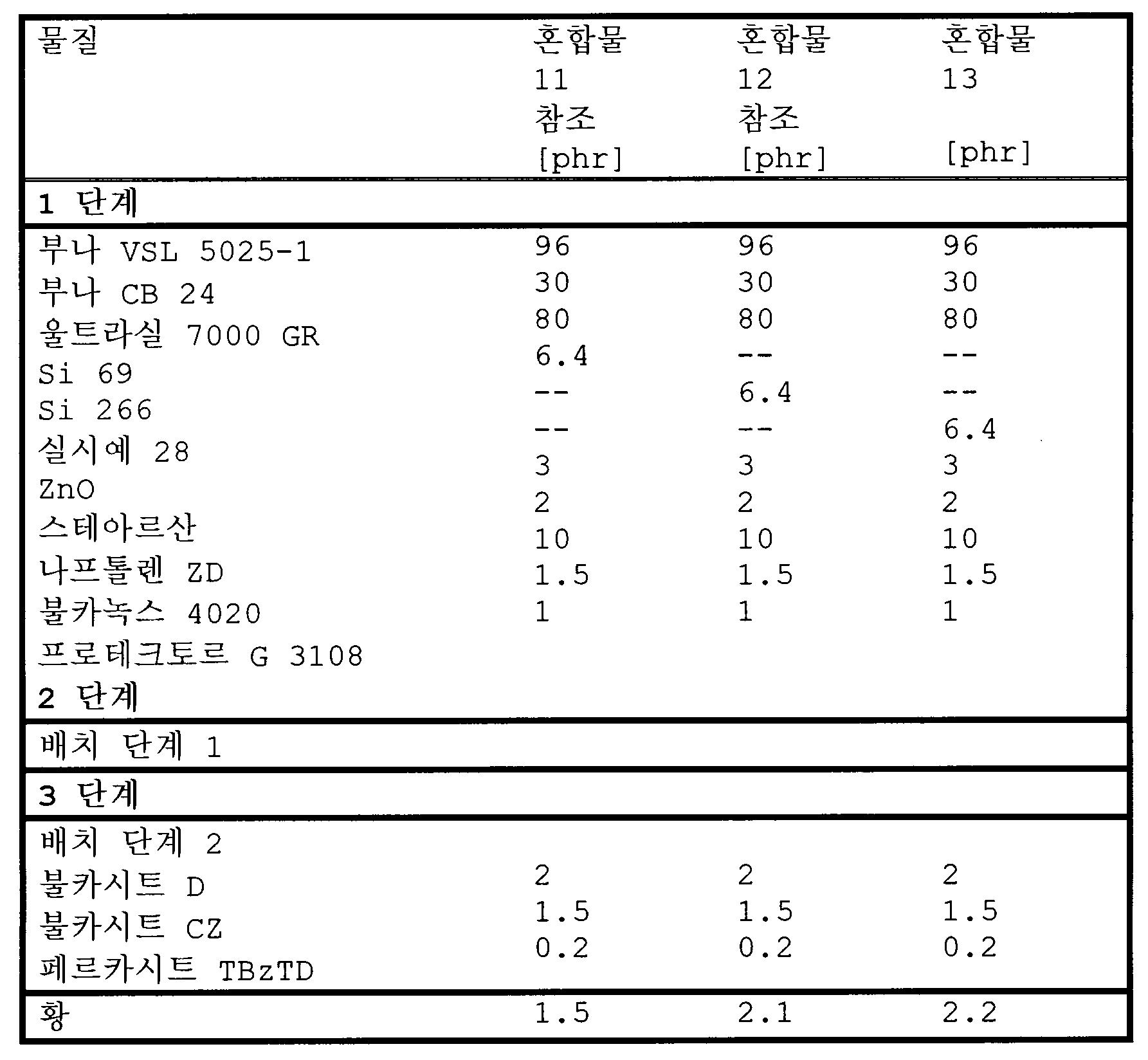 Figure 112004026336918-pat00028