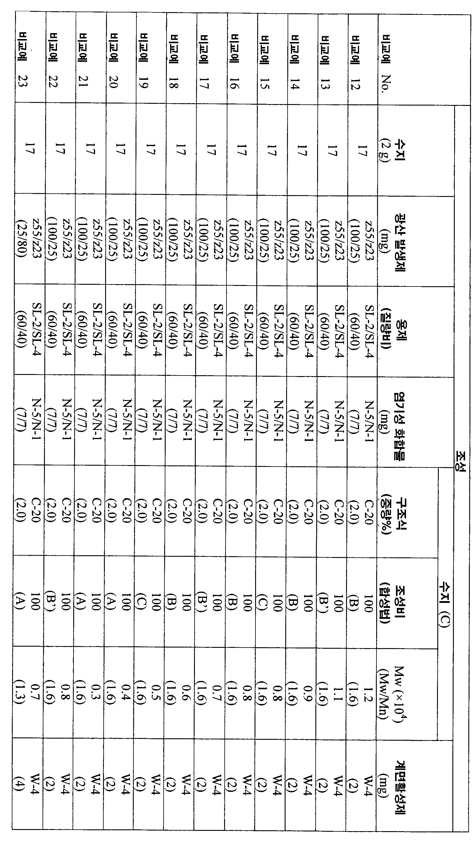 Figure 112007067889492-pat00089