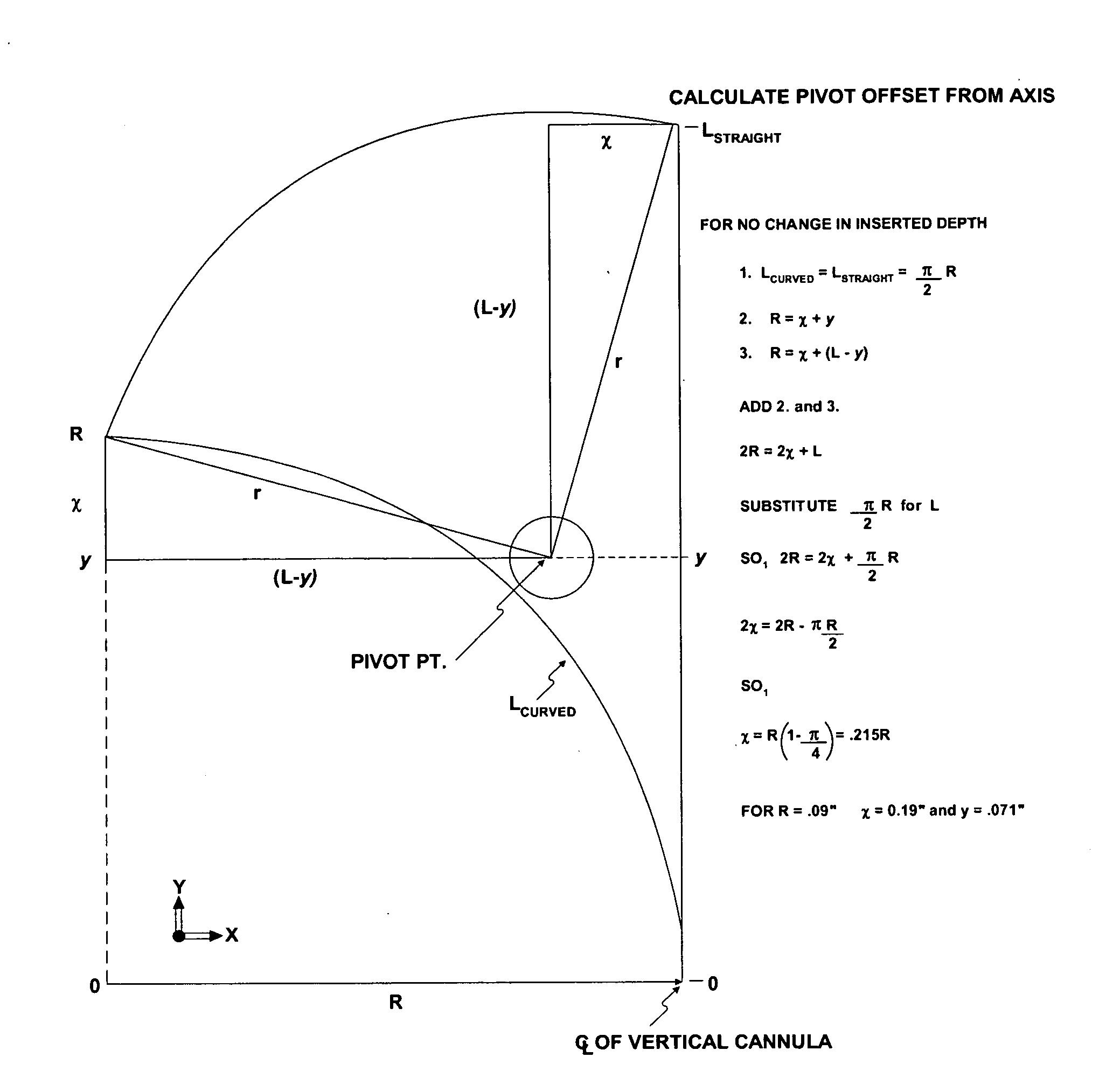 Figure US20070191773A1-20070816-P00001
