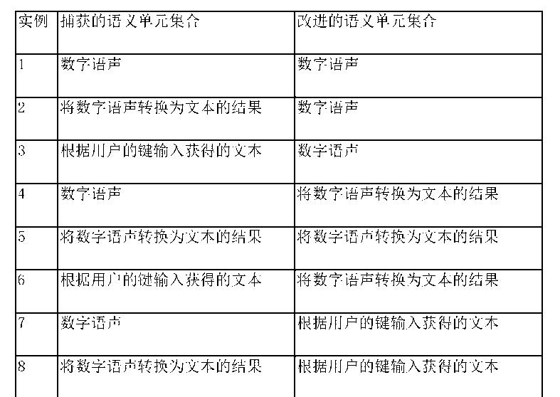 Figure CN105210147AD00081