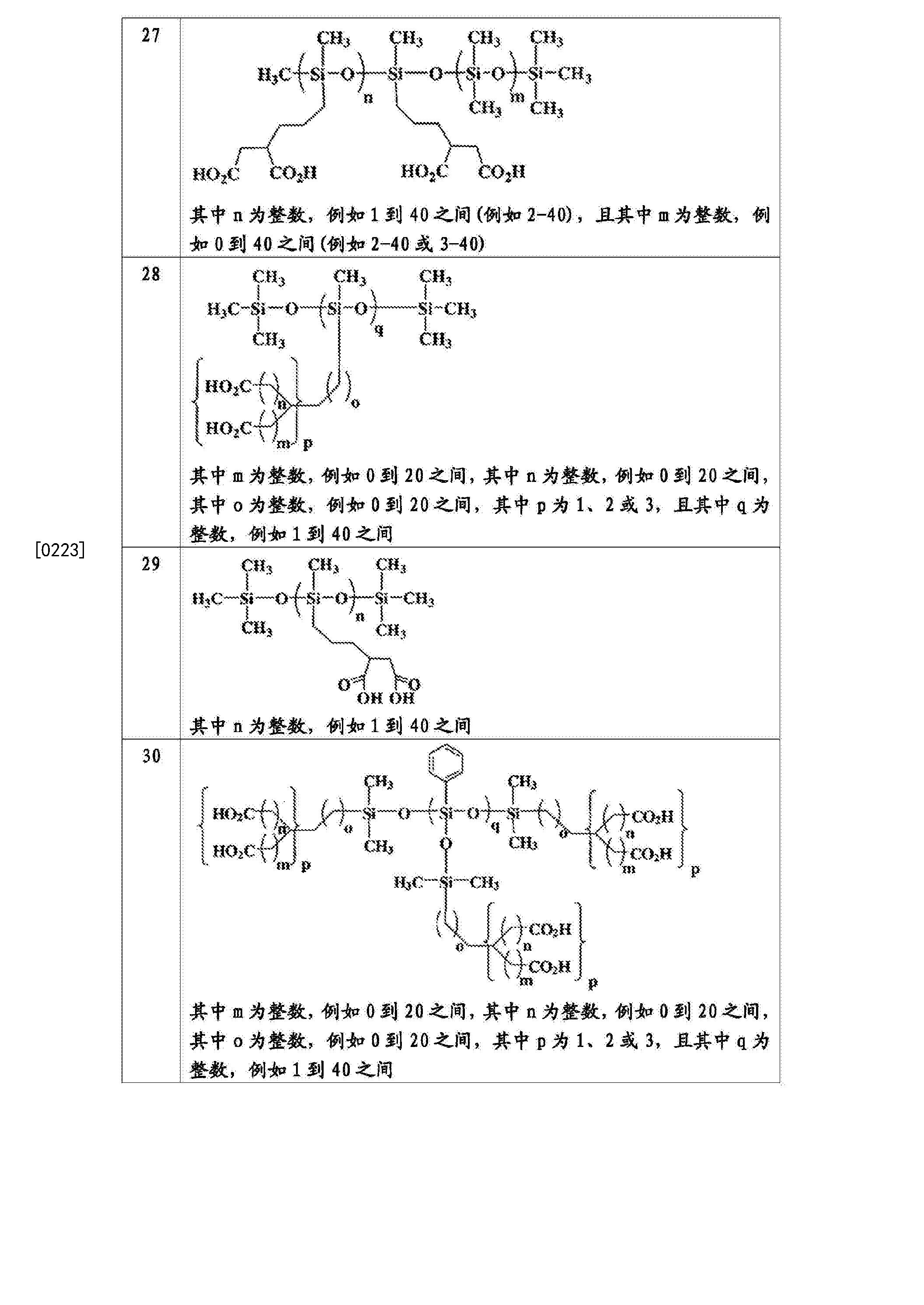 Figure CN104387772BD00321