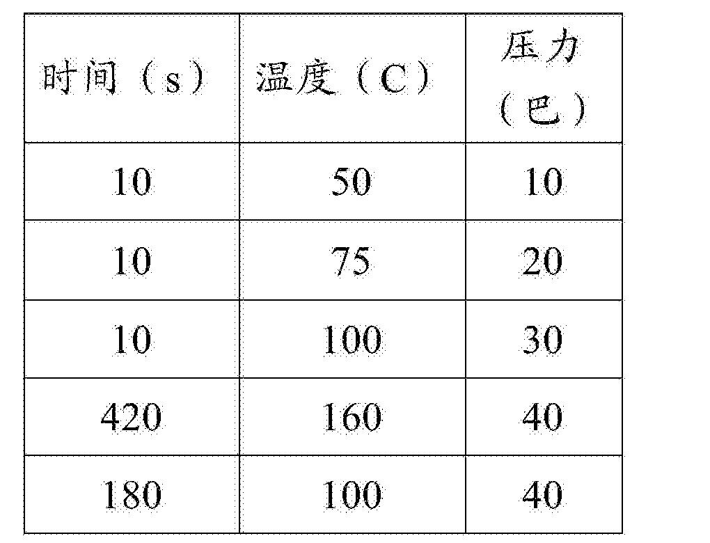 Figure CN104039382BD00222