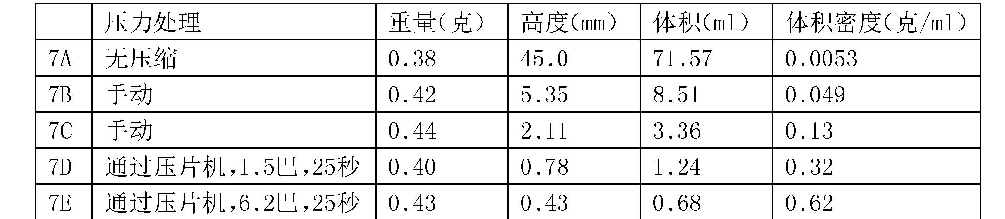 Figure CN106231921AD00121