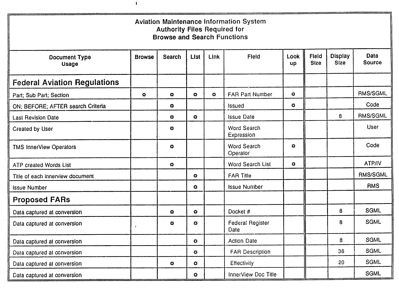 Figure US20030187878A1-20031002-P00011