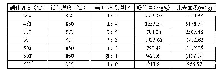 Figure CN105271227AD00061