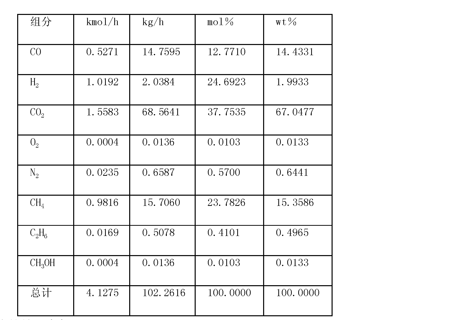 Figure CN102198365BD00081