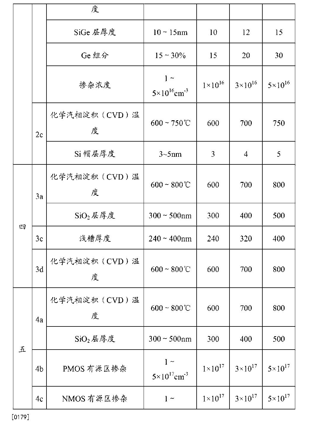 Figure CN102738179BD00131