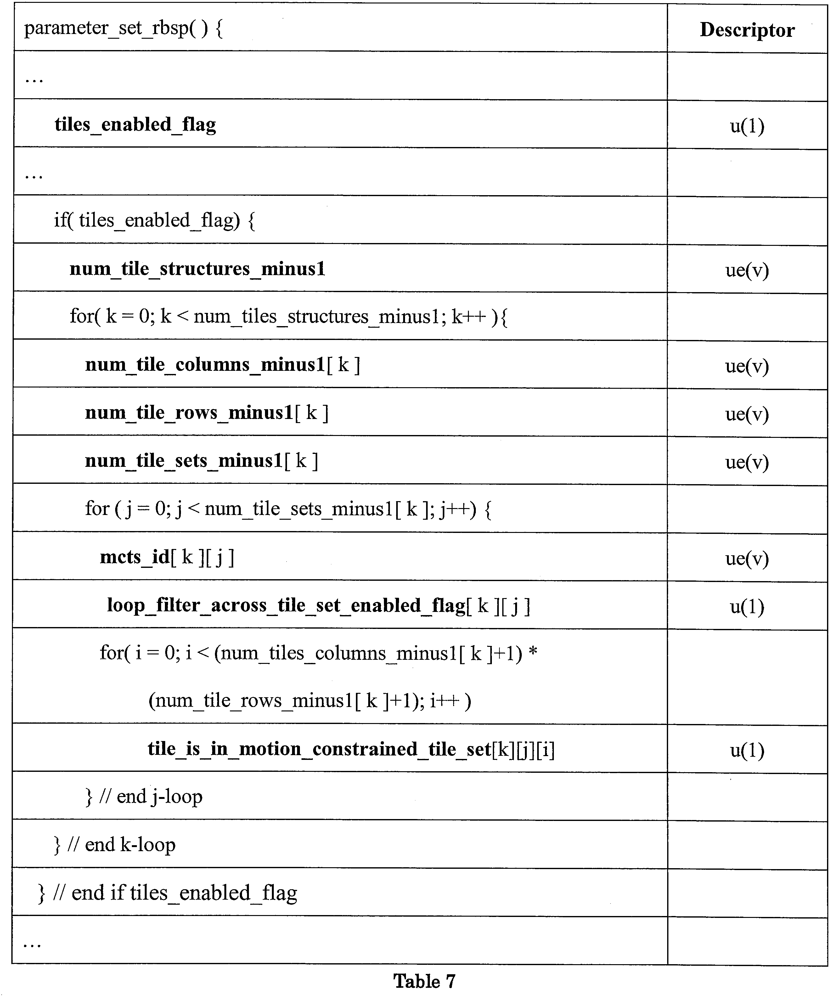 Figure JPOXMLDOC01-appb-I000040