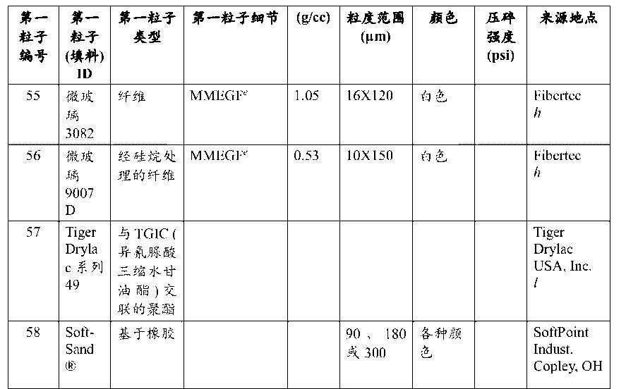 CN104520392A - Elastomeric coatings having hydrophobic and