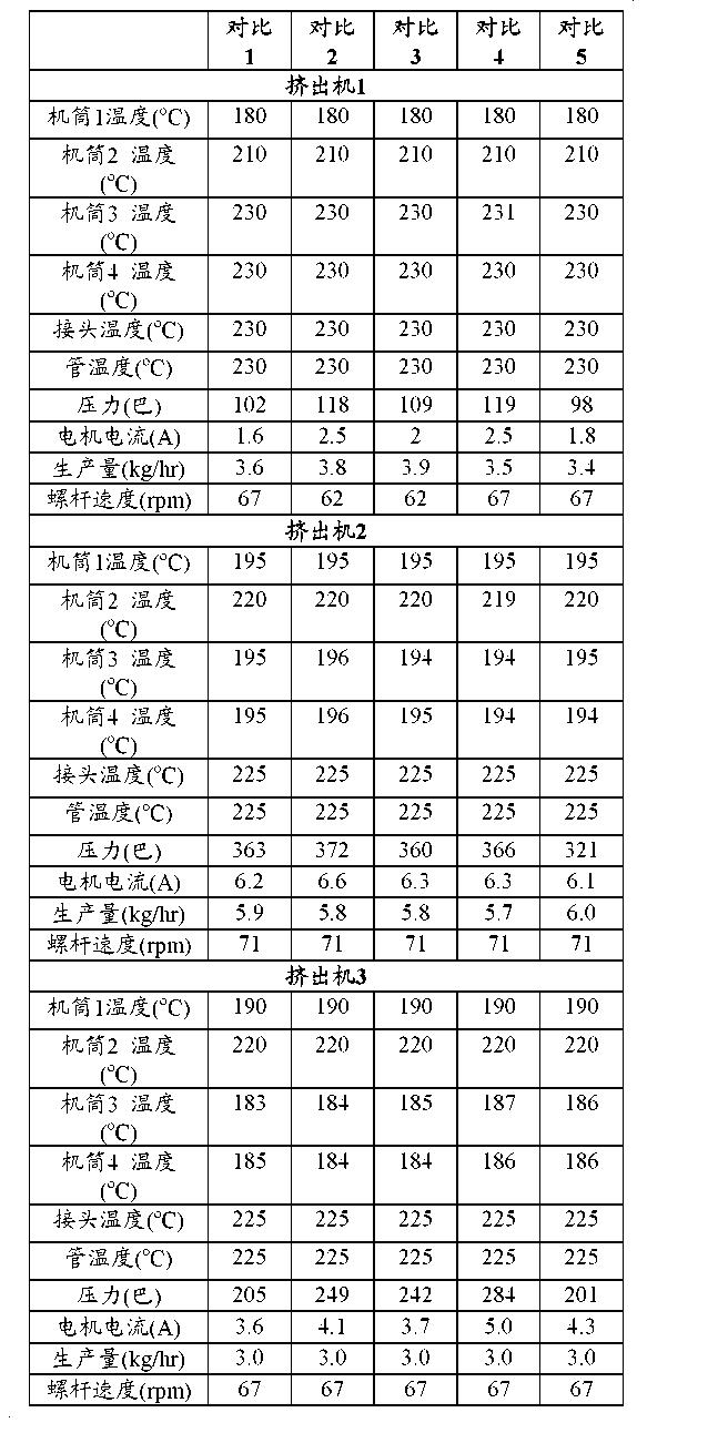 Figure CN102712794BD00271