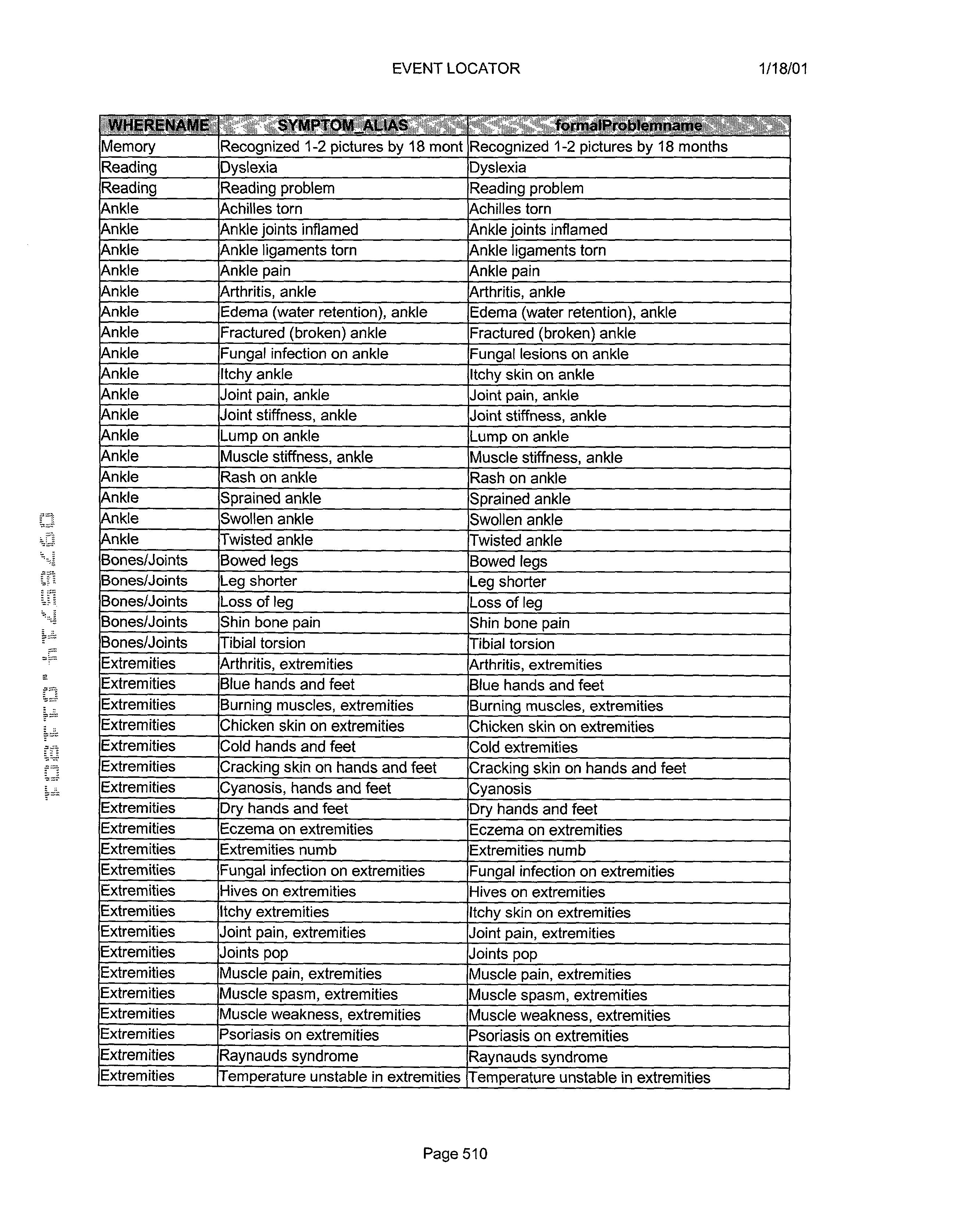Figure US20030061072A1-20030327-P00511