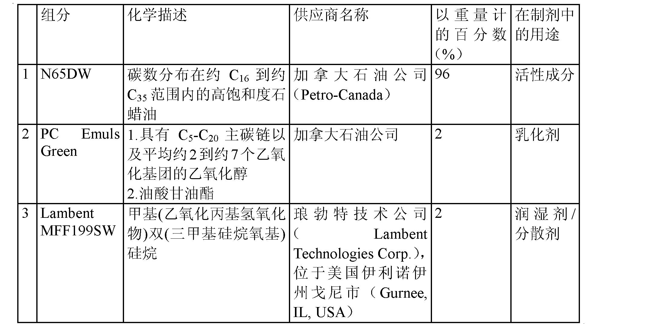 Figure CN102215692AD00121