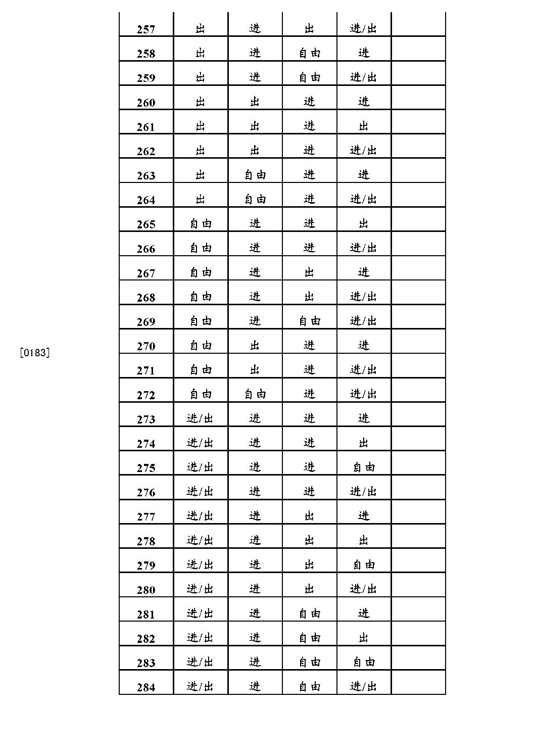 Figure CN102506135BD00411
