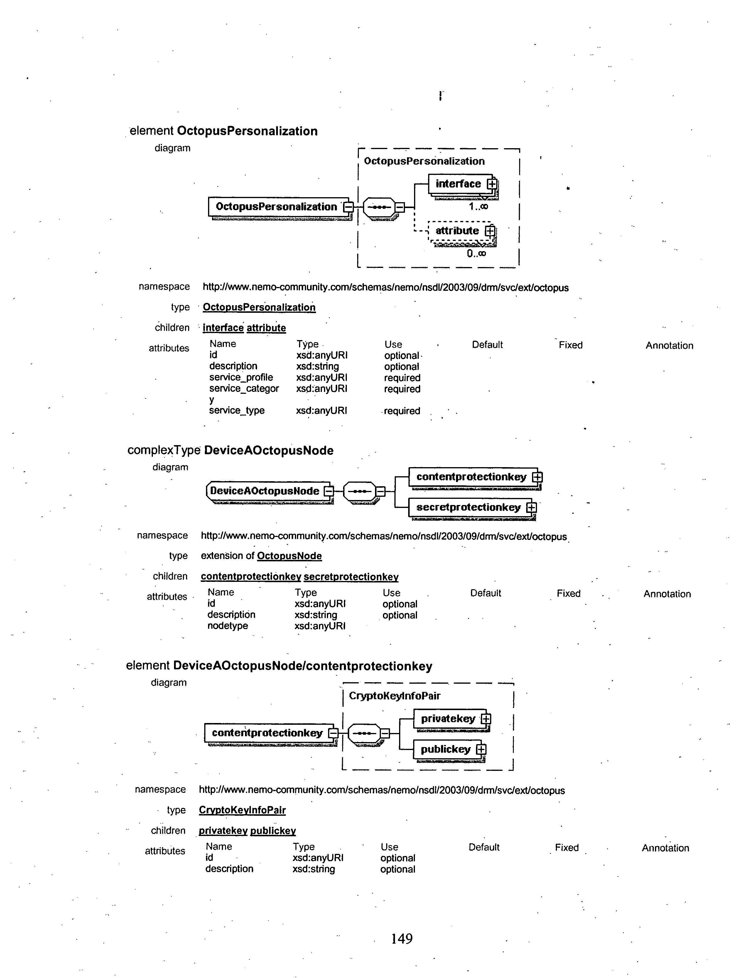 Figure US20070283423A1-20071206-P00035