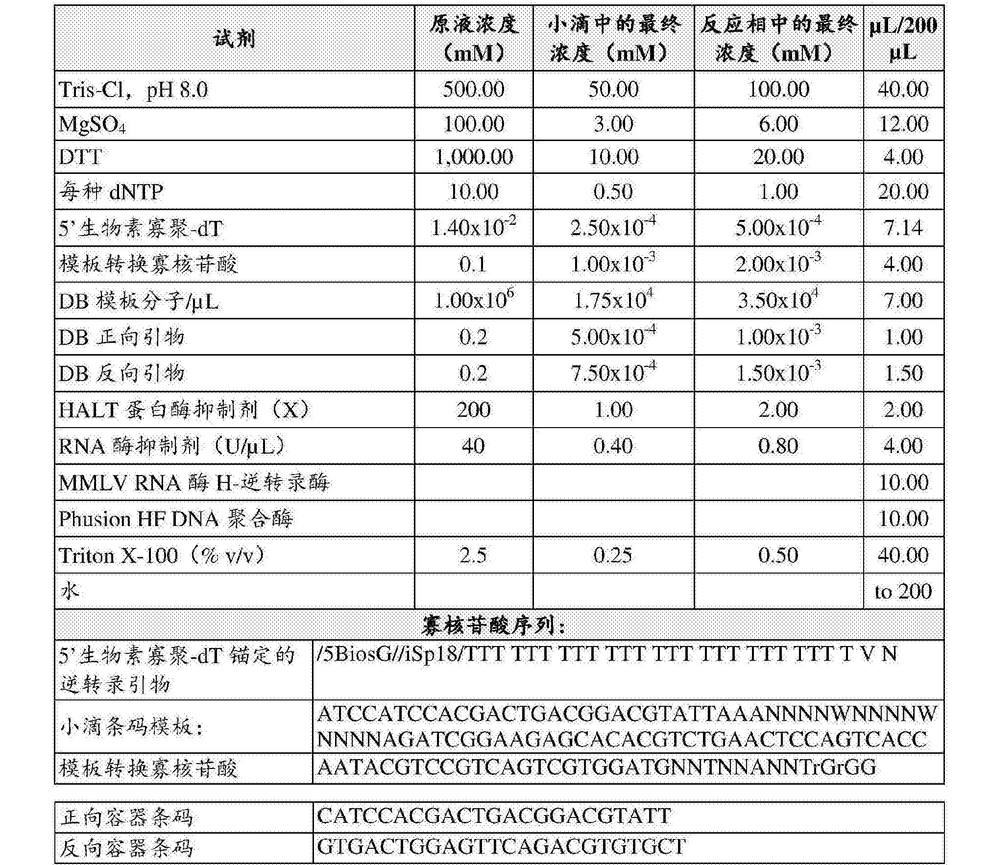 Figure CN107002076AD01091