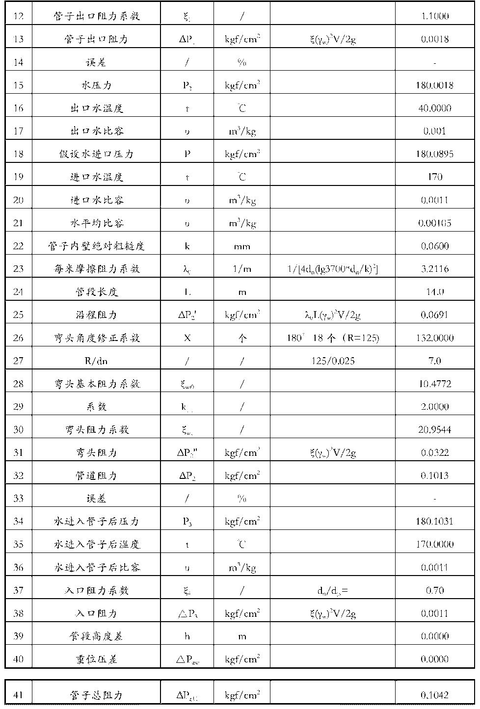 Figure CN105129913AD00121