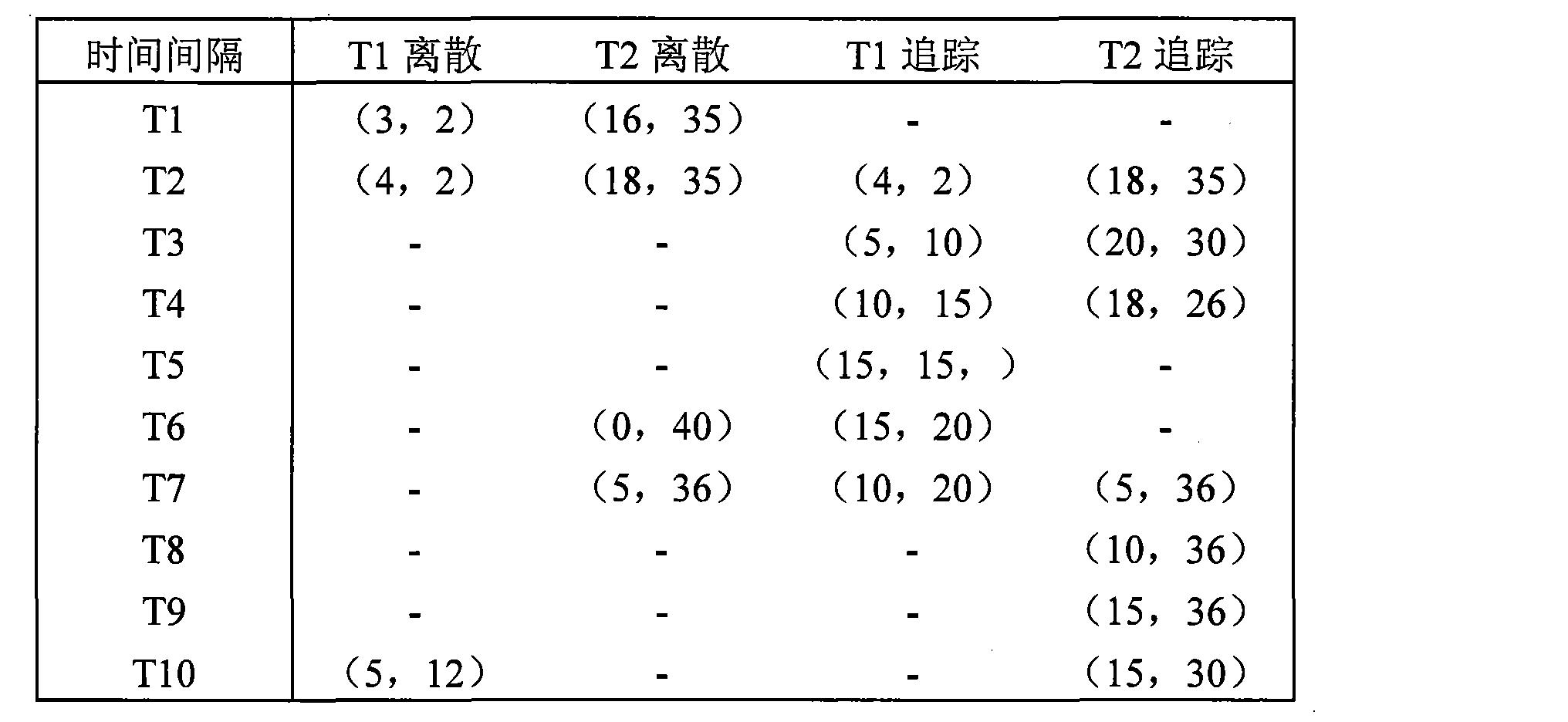 Figure CN101689089BD00131