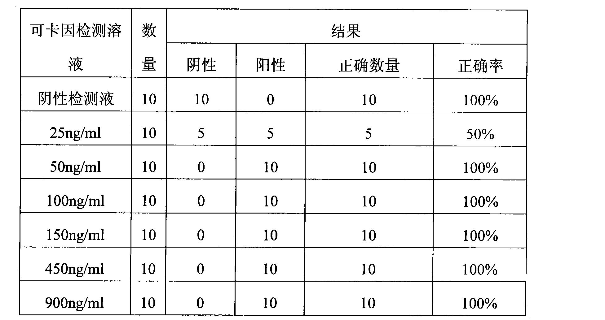 Figure CN101021526BD00151