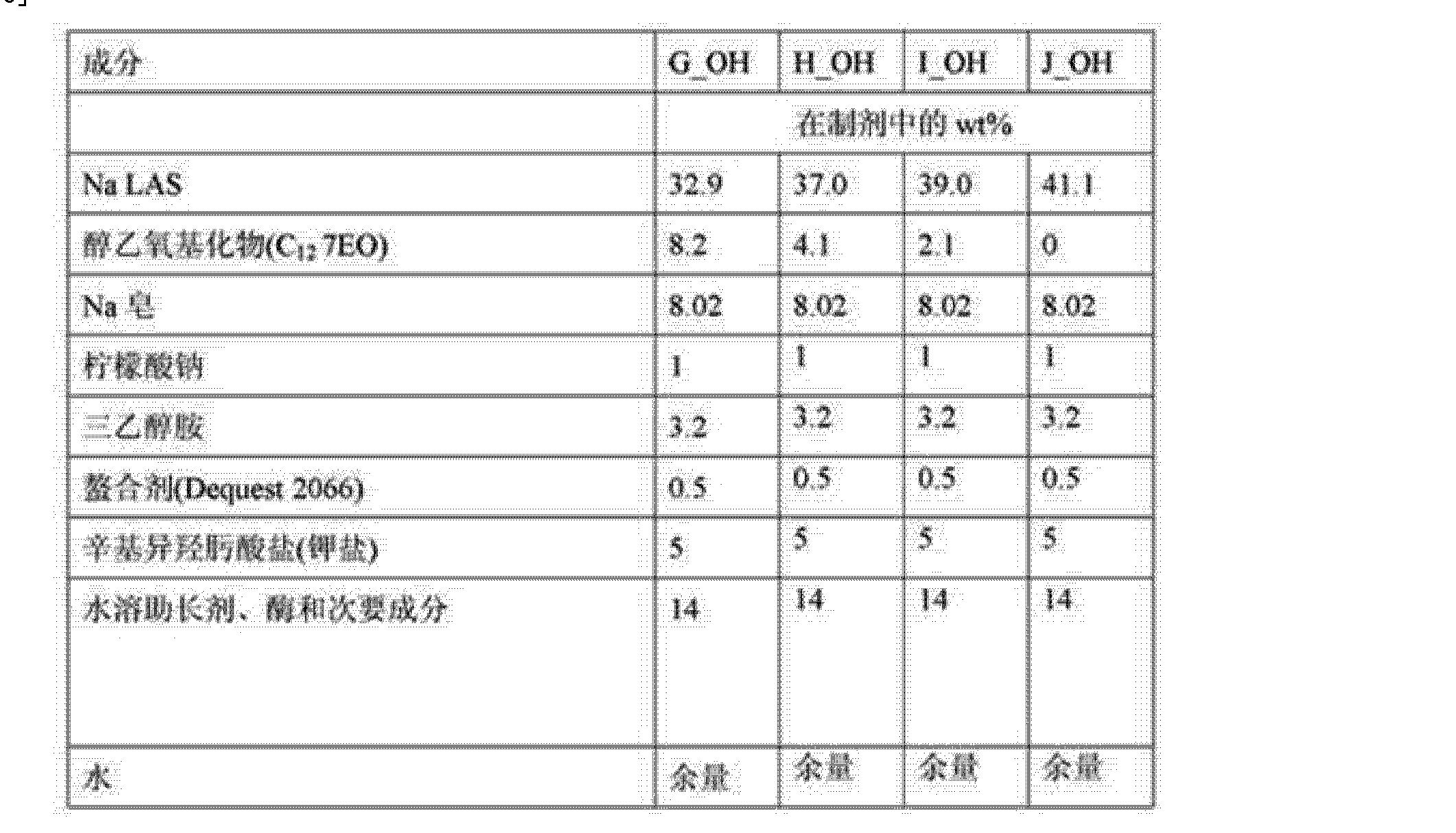 Figure CN102257109BD00202