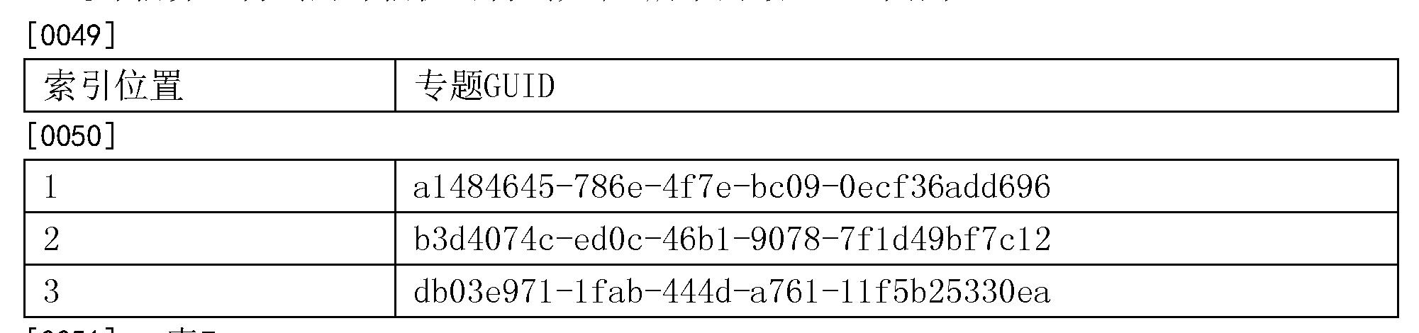 Figure CN103164535BD00102