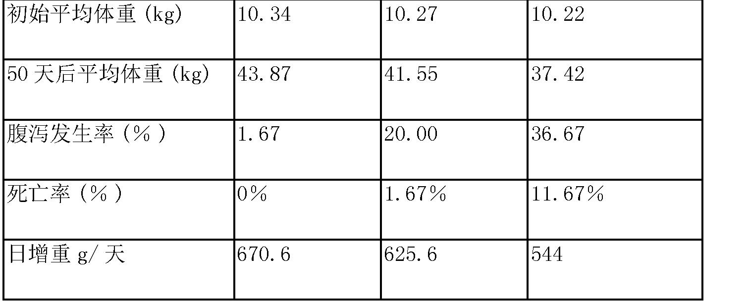 Figure CN104543375AD00151