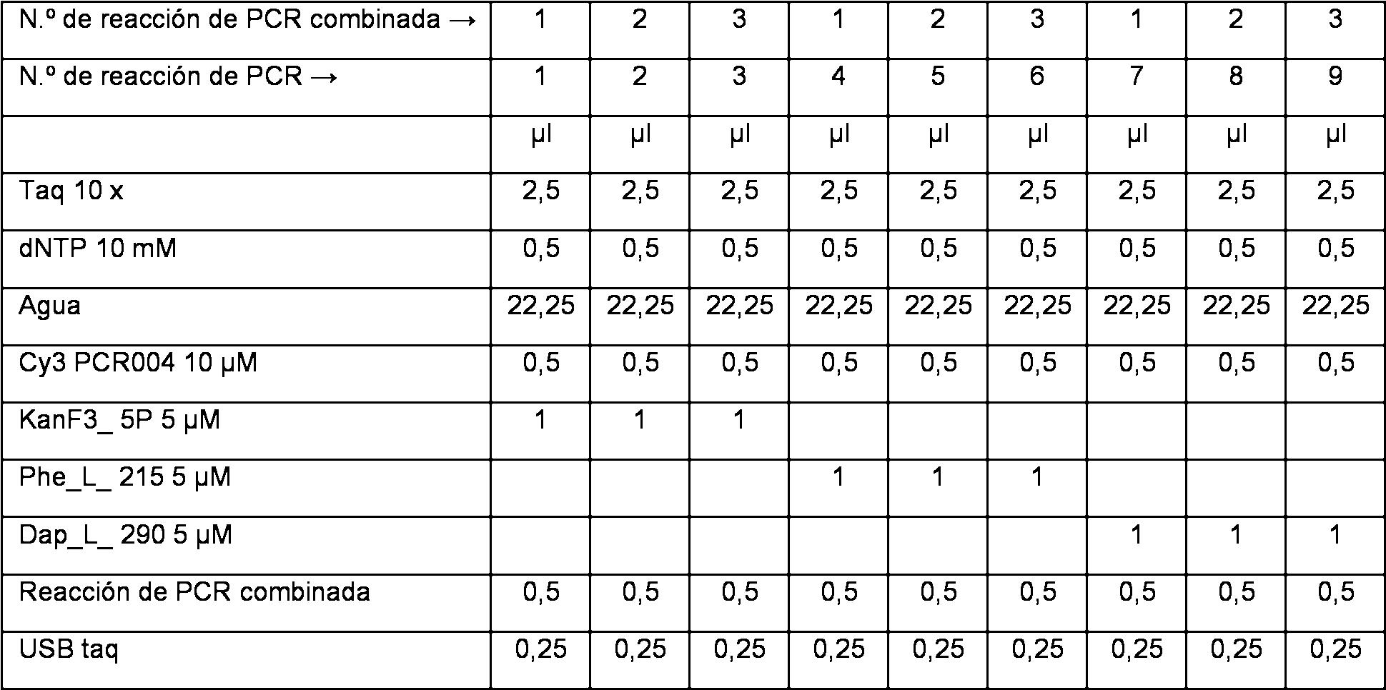 P7-03 10 M STAHLSEIDE 0,45 MM 19 STRÄNGE