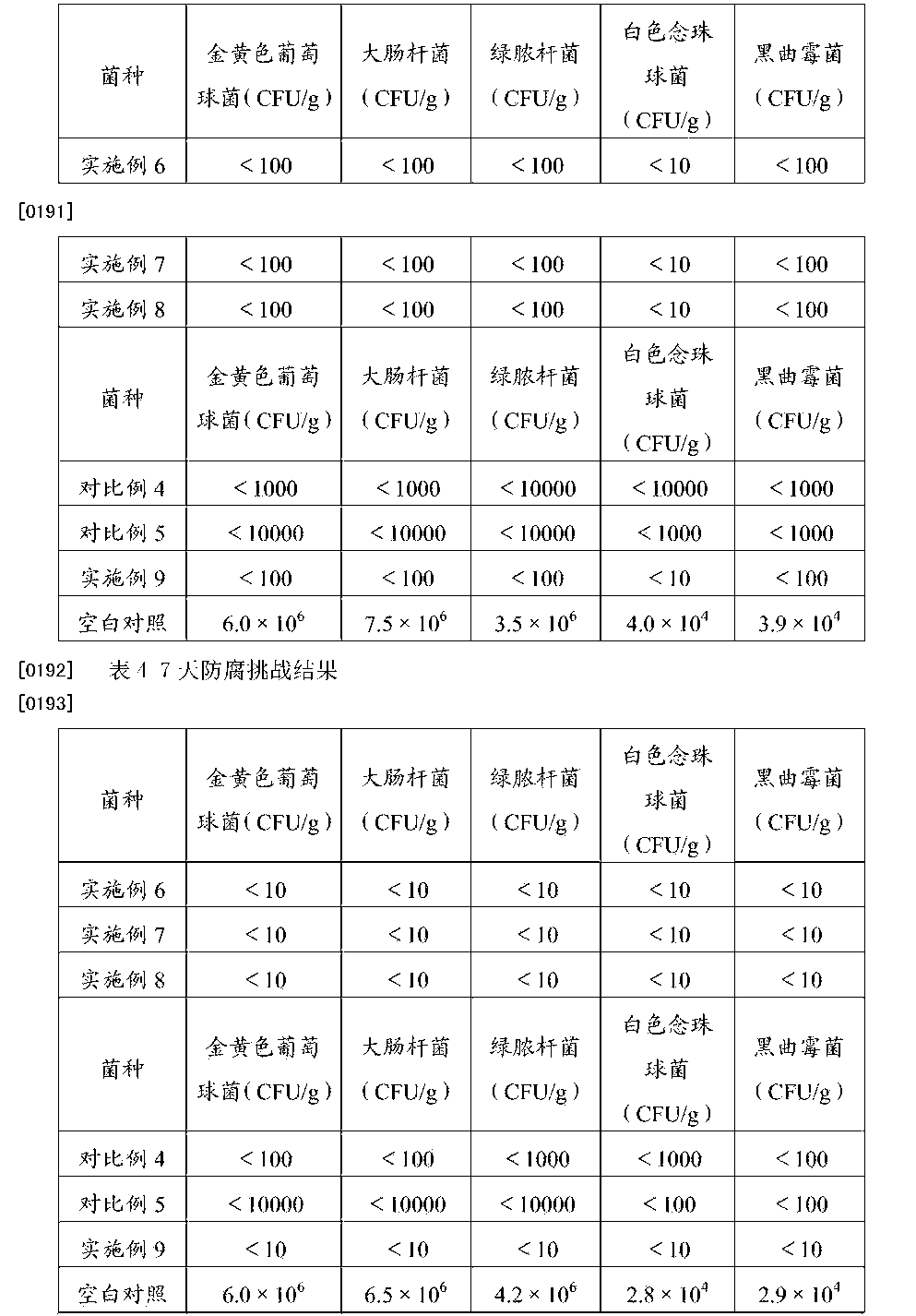 Figure CN105076246AD00161