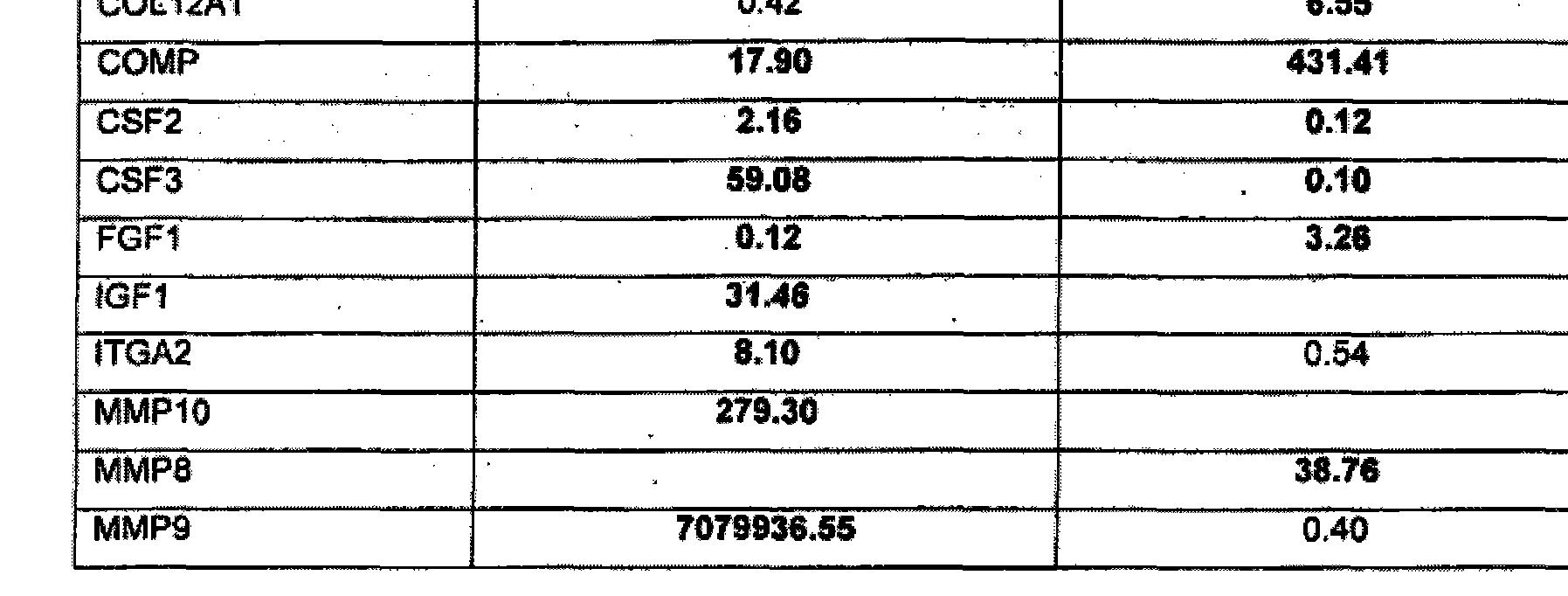 Figure CN102176919AD00651