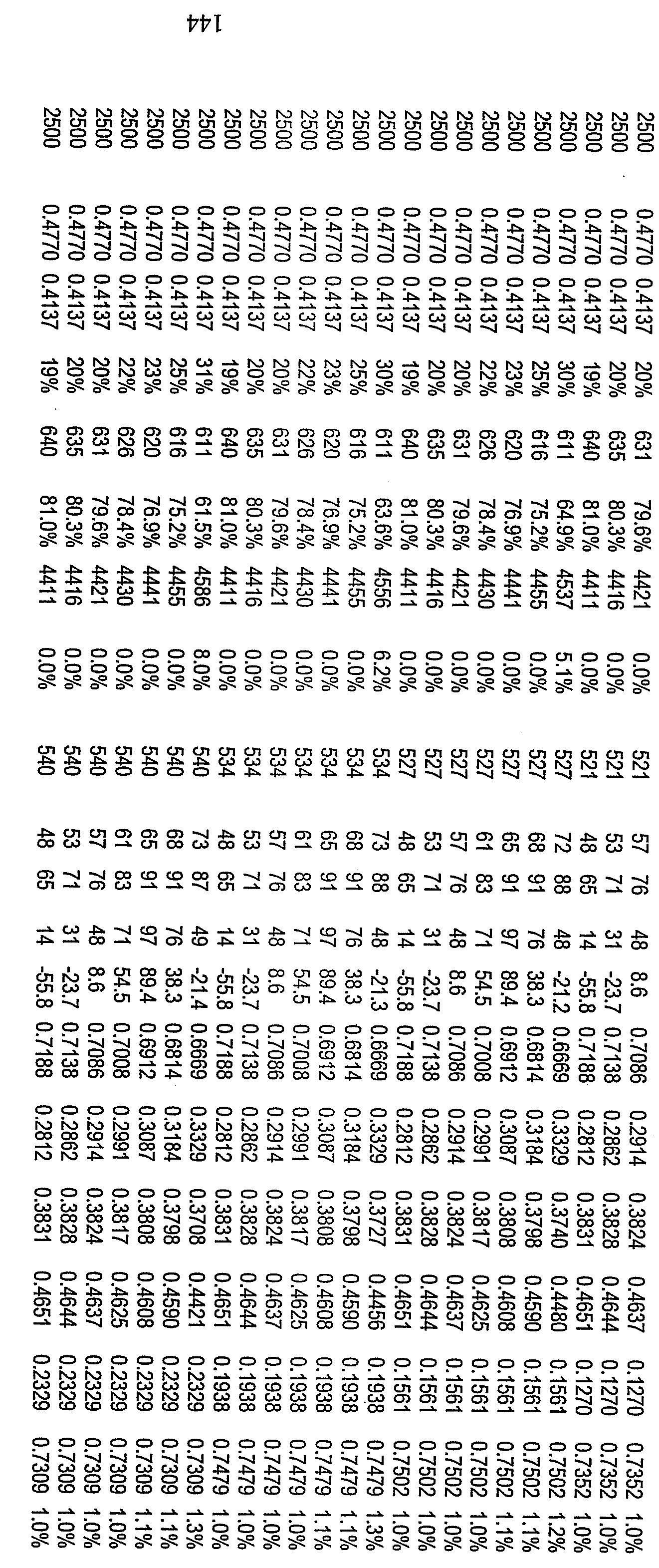 Figure 112010029469117-pct00110