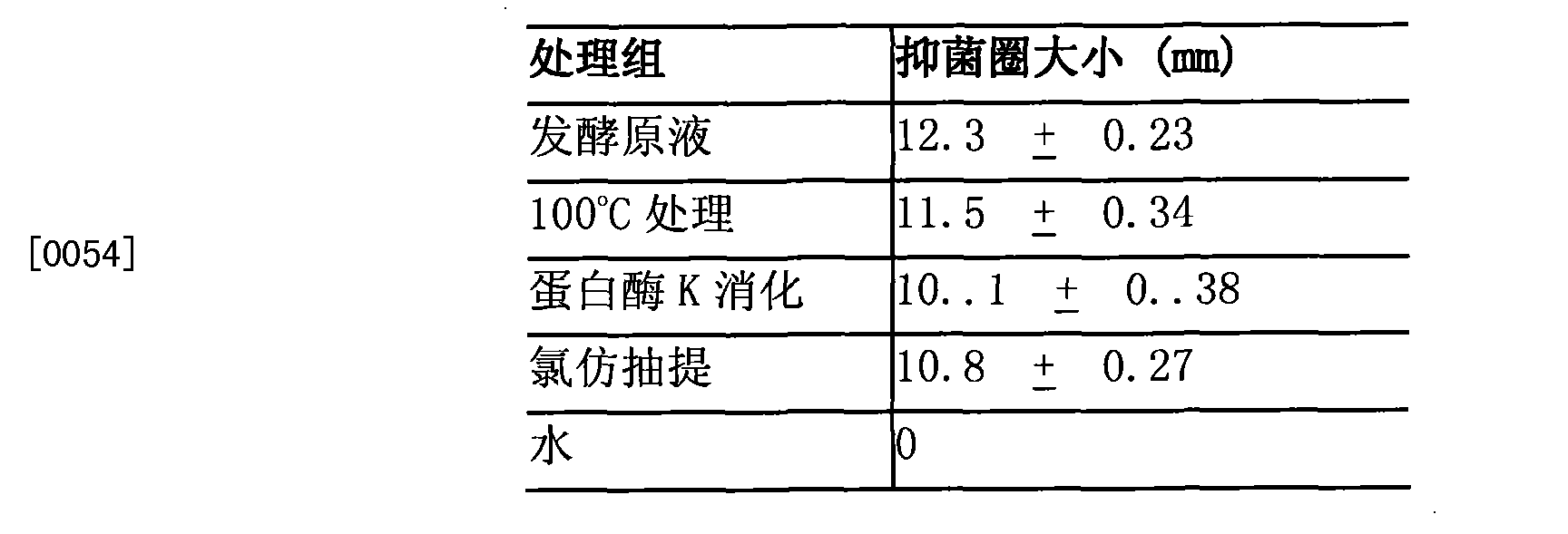 Figure CN101985605BD00071