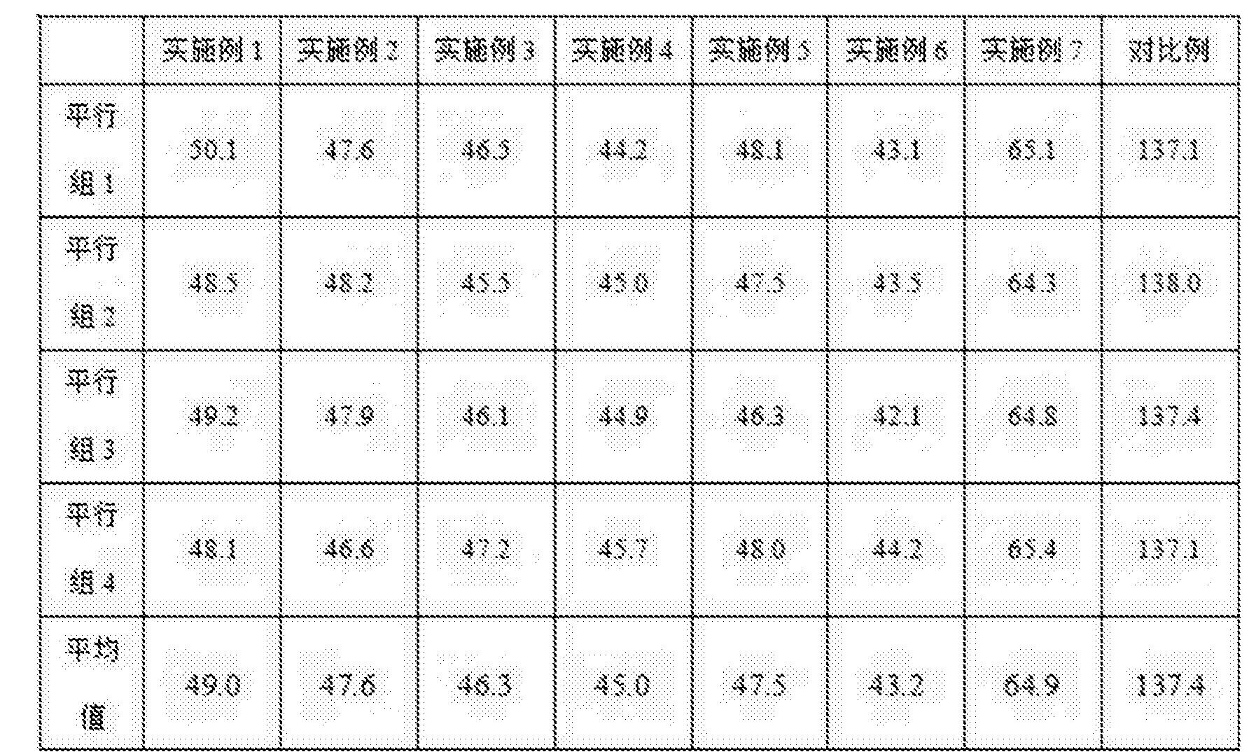Figure CN104945570BD00092