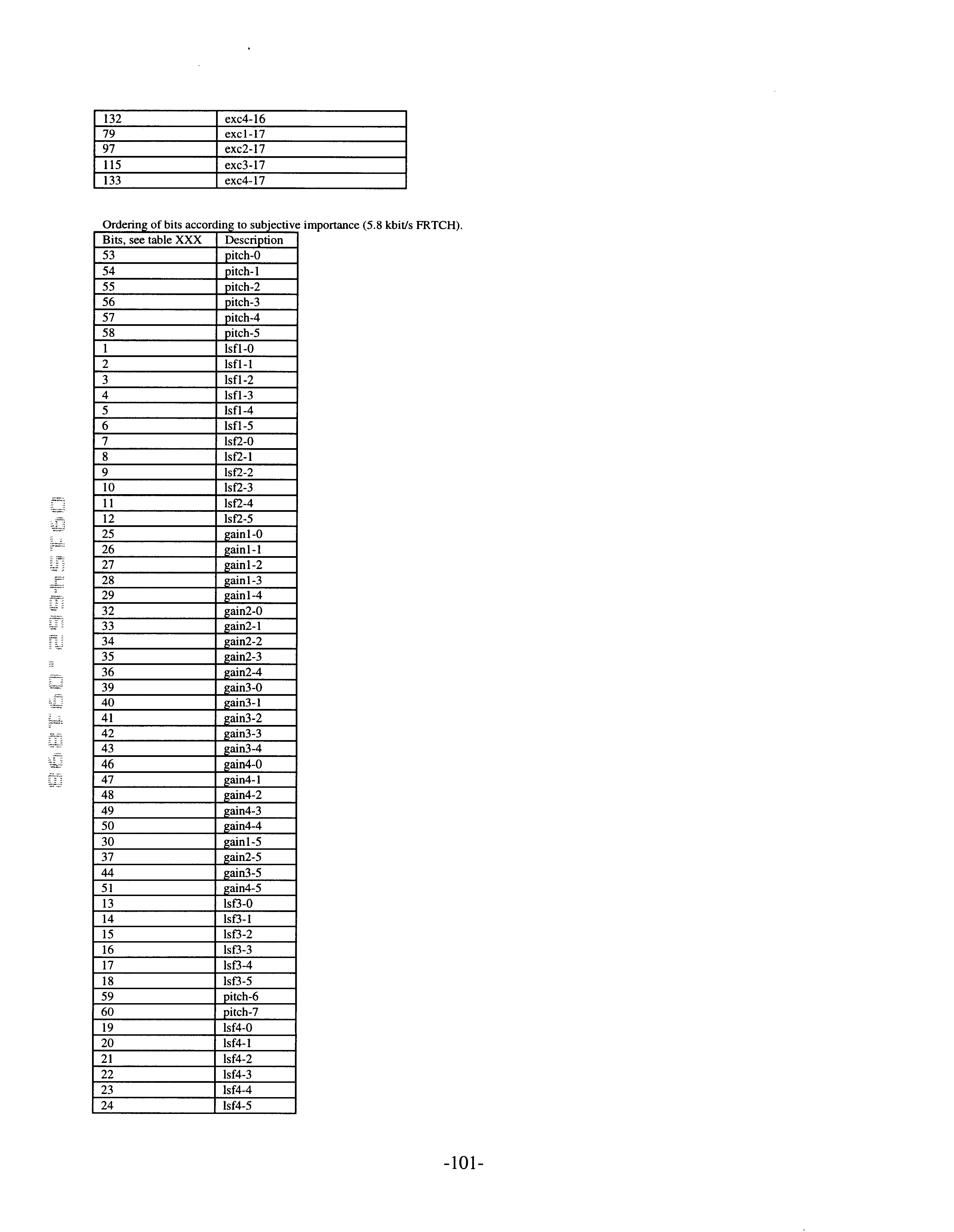 Figure US06493665-20021210-P00010