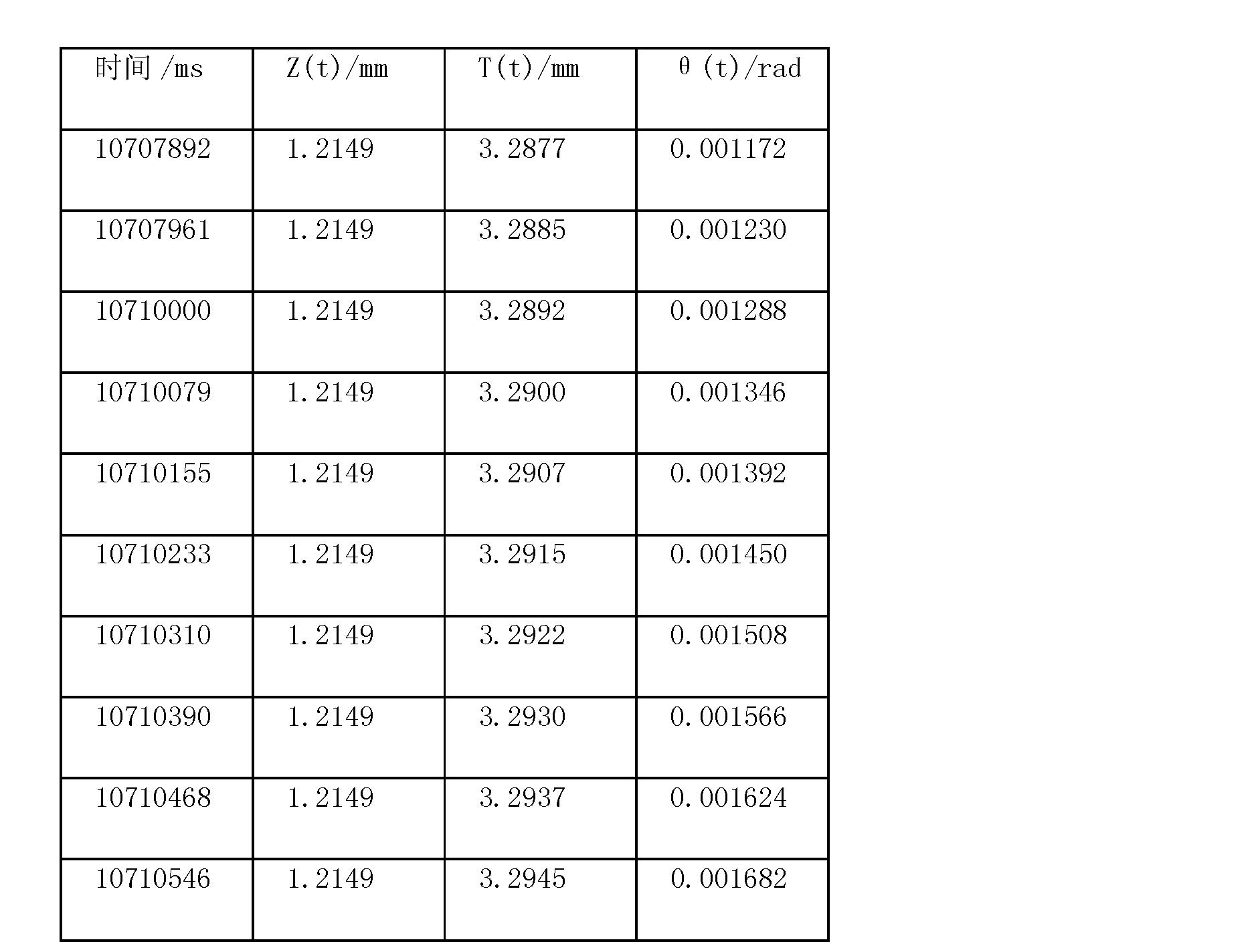 Figure CN102322796BD00131
