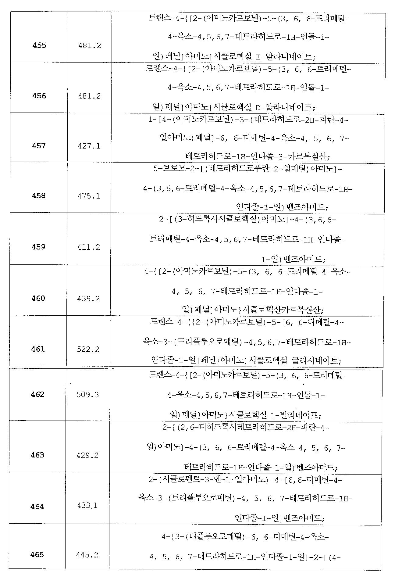 Figure 112013069739518-pat00105