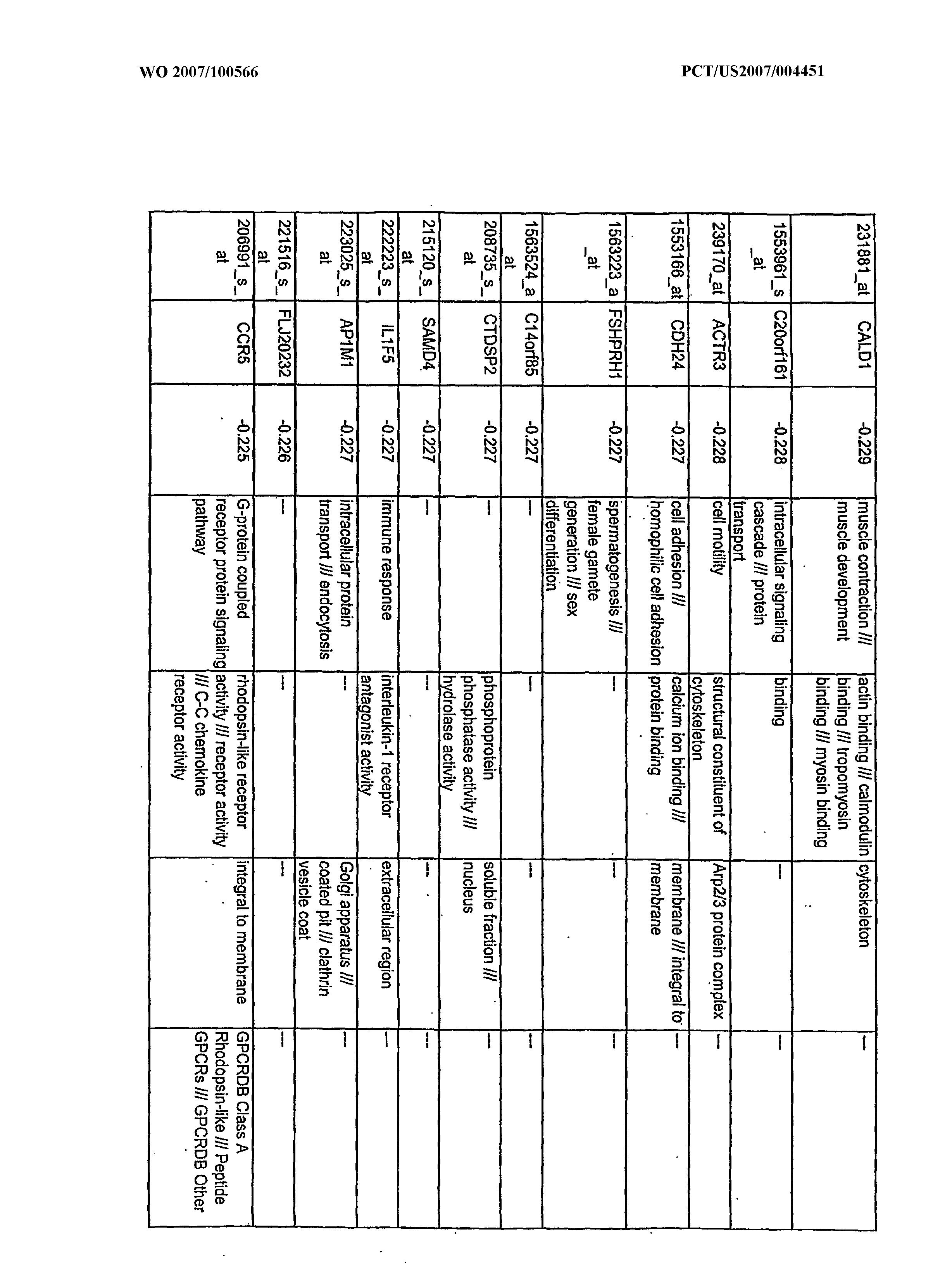 Figure imgf000458_0001